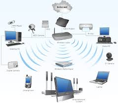 How to Troubleshoot Wireless Router Problems? - Designer Mag